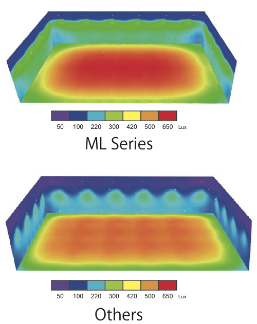 ml25-uniformity